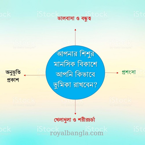 bangla mental health tips
